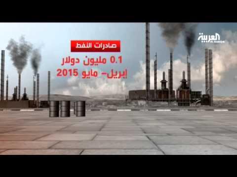 بالأرقام .. خسائر اليمن بانقلاب الحوثيين