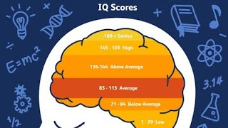 Iq Riddles _ Test Your Iq _ English Questions _only Genius Can Answer _ Language Test