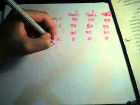 เฉลยคณิตเพิ่มเติม แบบฝึกหัด2 1 ม 6เทอม1โดยอ อี๋