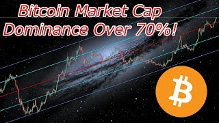 Why Are Altcoins Struggling Compared to Bitcoin? Ethereum Update. Crypto Technical Analysis