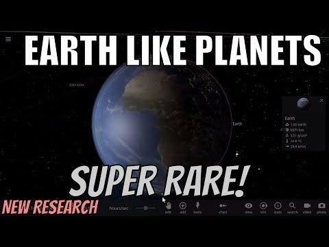 Turns Out...Earth Is Super Unique - Rarity of Habitable Planets
