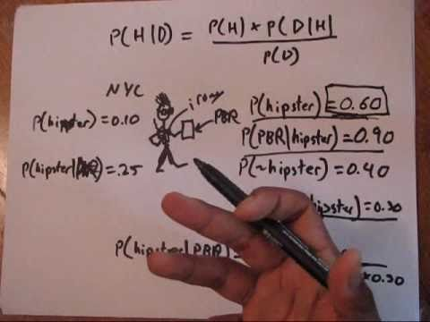 Bayes Theorem introduction: by Student Dave