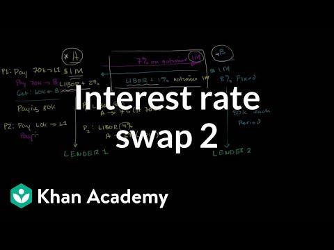 Interest rate swap 2 | Finance & Capital Markets | Khan Academy