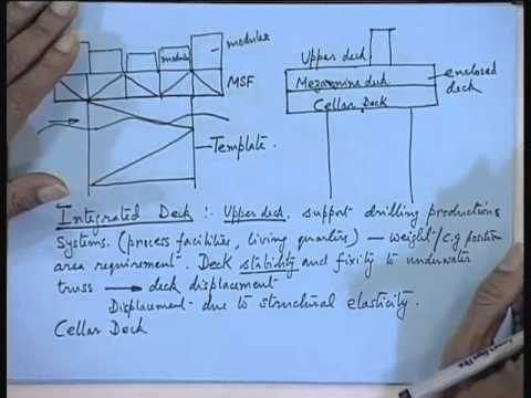 Mod-01 Lec-37 Structural Analysis of Jacket Platforms