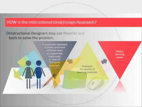 Instructional Design Course 101