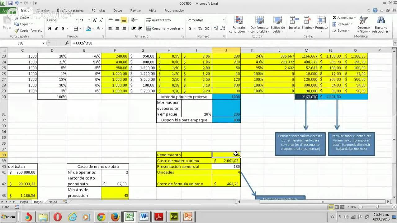 Cómo calcular el costo de producción de un producto alimenticio ...