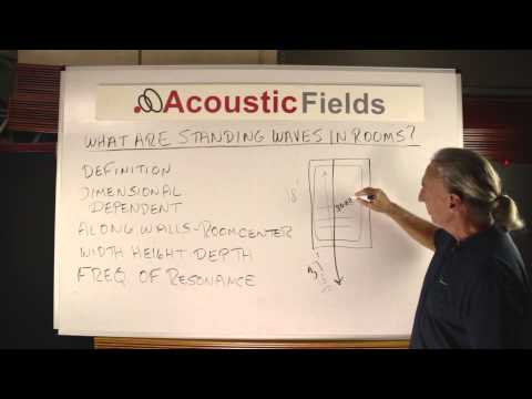 What Are Standing Waves In Rooms? - www.AcousticFields.com