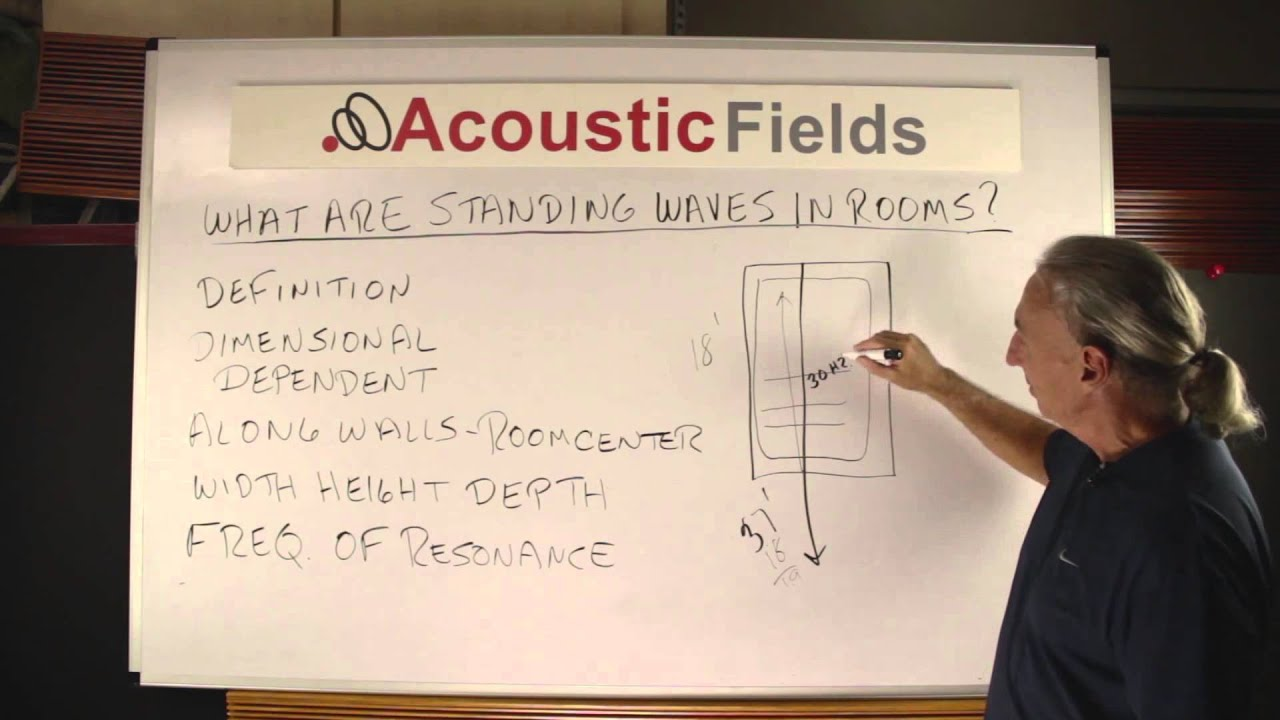 Acoustics 101: Acoustic Treatment Guide For Home Music Recording Studios