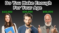 Comparing Your Income to US Averages by Age