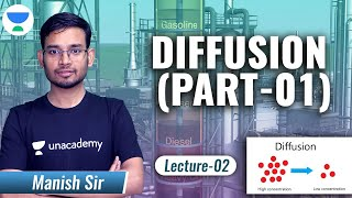 Diffusion - 1 | L:2 | Mass Transfer Operation | GATE2022 (Chemical Engineering) | Manish Sir