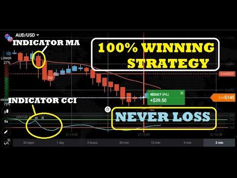 Iq option strategie 2020