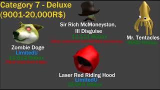 Comparação de acessórios ROBLOX | | (Mais barato para o mais rico!)