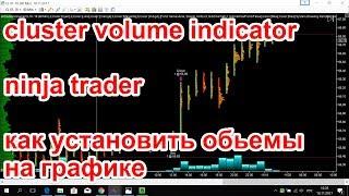 Сluster volume indicator как настроить объемы, кластера в платформе ниндзя