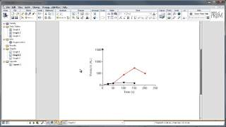 GraphPad Prism - Combining graphs in to share a single Y axis