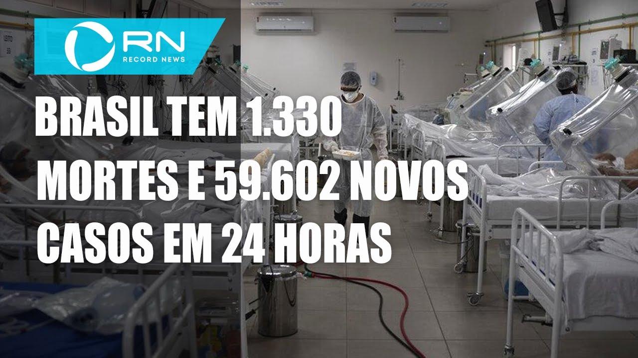 Brasil tem 9.659.167 casos confirmados e 234.850 mortes por coronavírus