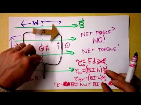 Torque on Current-Carrying Loop in Magnetic Field | Motor Theory! | Doc Physics