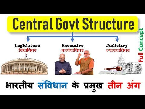 Indian Government [in Hindi] | Legislature, Executive, Judic