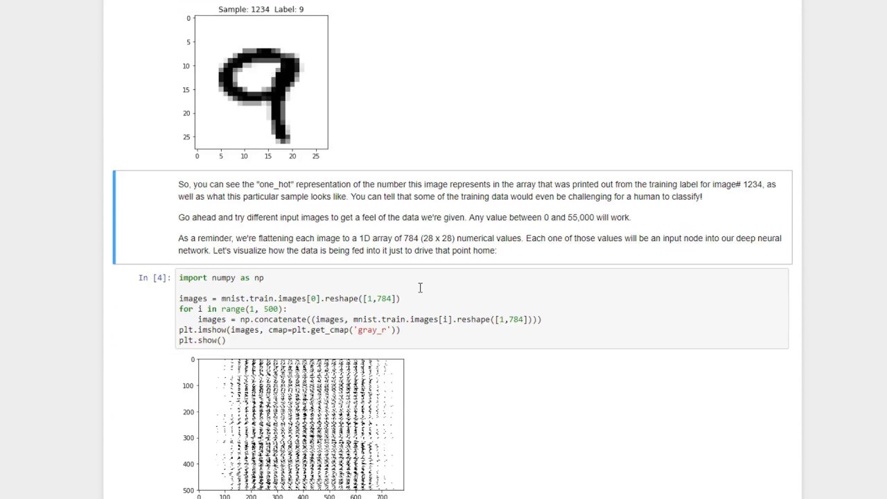 Artificial Intelligence, Inputting Image Data into