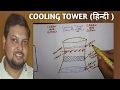 COOLING TOWERS                        LEARN AND GROW