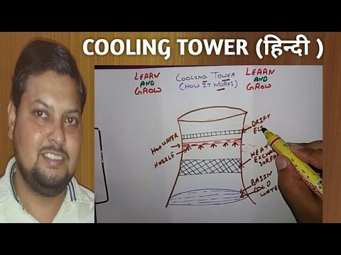 Cooling Towers (हिन्दी )
