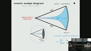 Anna Iljas: Big Bang vs. Big Bounce