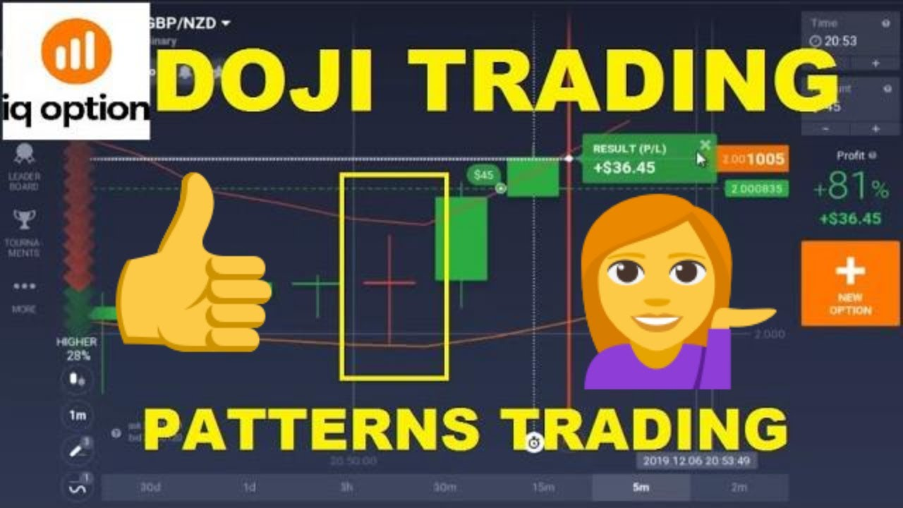 IQ OPTION LIVE TRADING IN PATTERNS |  IQ OPTION PATTERN TRADING | IQ OPTION SECRETS
