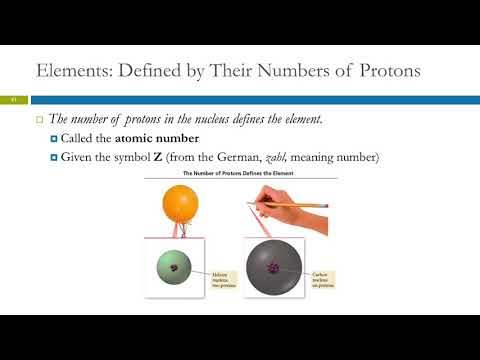 2.6 Subatomic Particles: Protons, Neutrons, & Electrons in Atoms