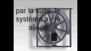 Moteur magnétique (2)