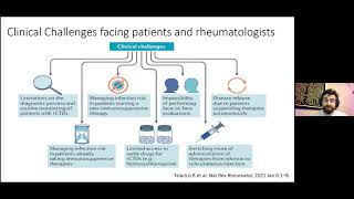 Mohammed Omair || Impact of COVID-19 on Connective Tissue Diseases