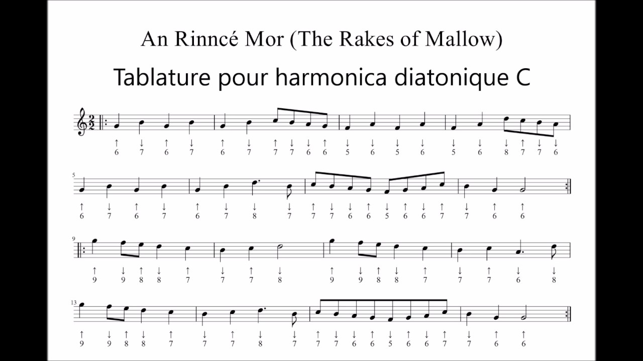 harmonica tablature how to read