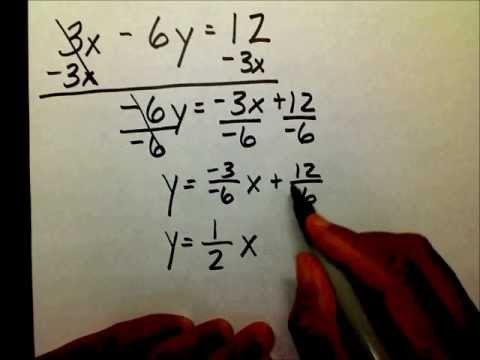 Finding Slope Given An Equation