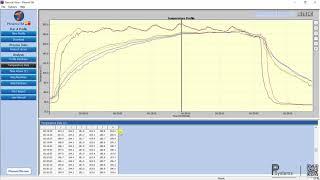 [TR-ANS-001] การการวิเคราะห์ค่าอุณหภูมิ l Temperature Data