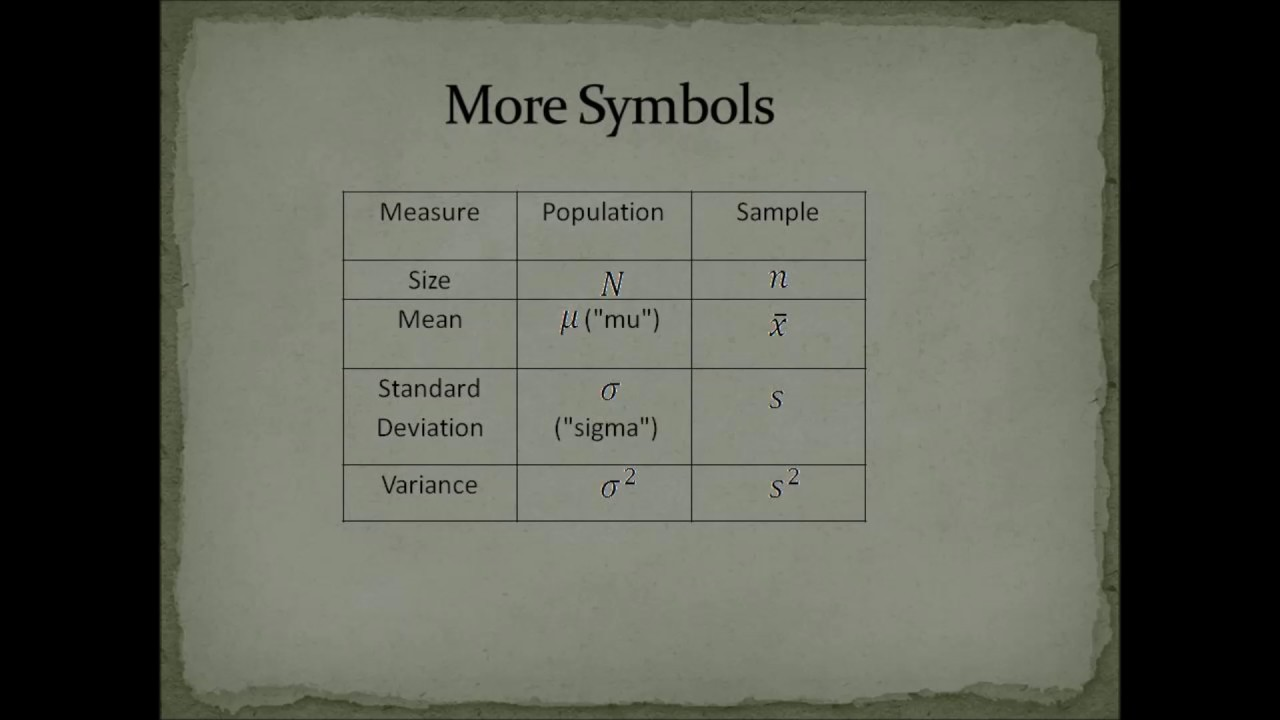 Statistical symbols youtube statistical symbols buycottarizona Choice Image