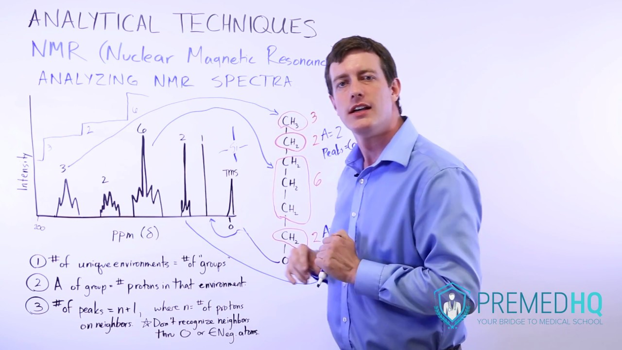 Nmr Spectroscopy Youtube