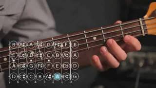 How to Play an F Minor Scale | Bass Guitar