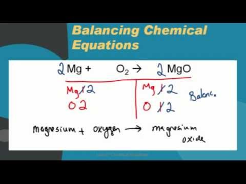 Balancing Chemical Equations Magnesium Oxide Youtube