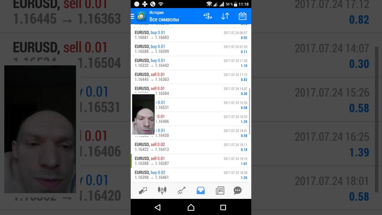Форекс клаб как торговать видео время сделки на форекс