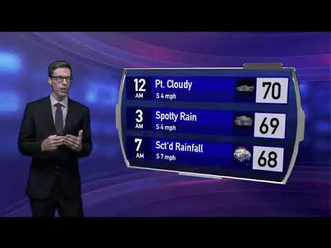 Precision 18 Forecast (5/26/20):  More Rainfall, Then Cooler & Drier.