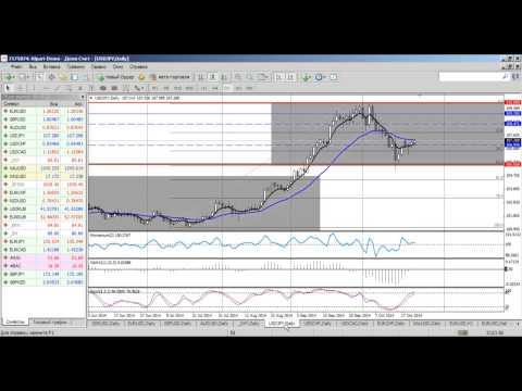Среднесрочный анализ валютных курсов на Форекс от 23.10.2014