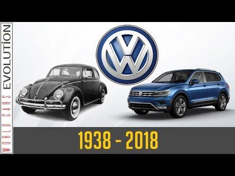 W.C.E - Volkswagen Evolution (1938 - 2018)