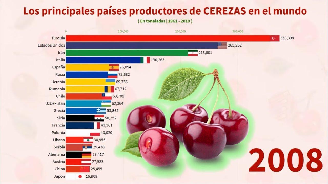 Los principales países productores de CEREZAS en el mundo
