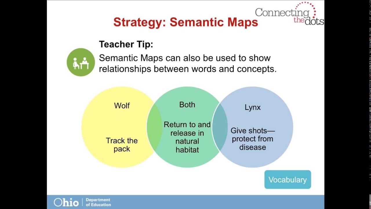 Instructional Strategies Part 2 Youtube