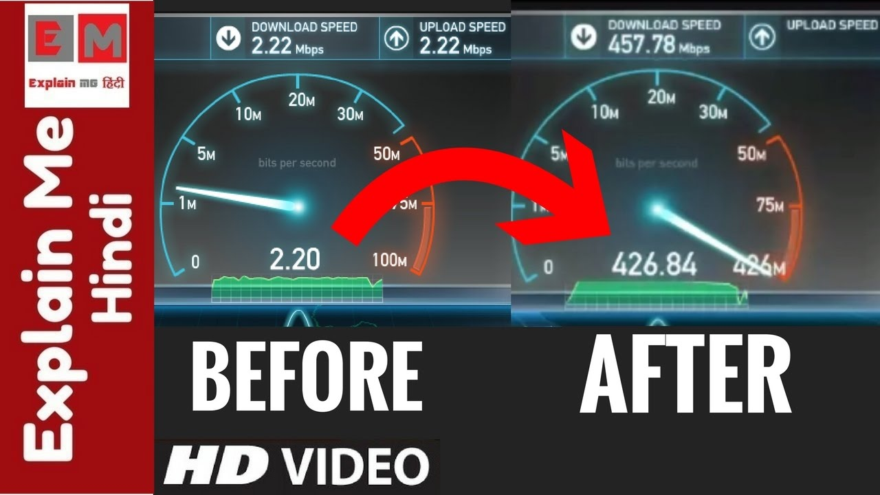 how to speed up your internet download speed