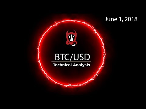 Bitcoin Technical Analysis (BTC) : Badda Bull Badda Bear...  [06/01/2018]