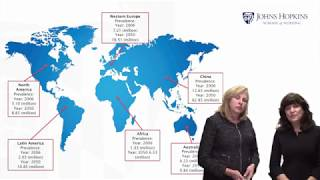 Global Impact of Dementia - Living with Dementia by JHU #6