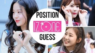 IZONE Position Guess (Produce 48)