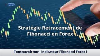 Stratégie Retracement de Fibonacci en Forex
