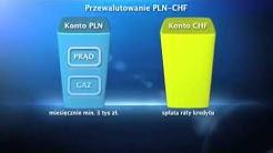 Przewalutowanie PLN-CHF, DBtv
