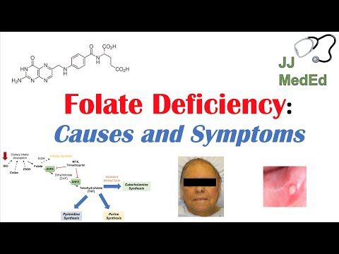 Folate Deficiency, Causes (ex. Medications), Pathogenesis, Symptoms, Diagnosis And Treatment