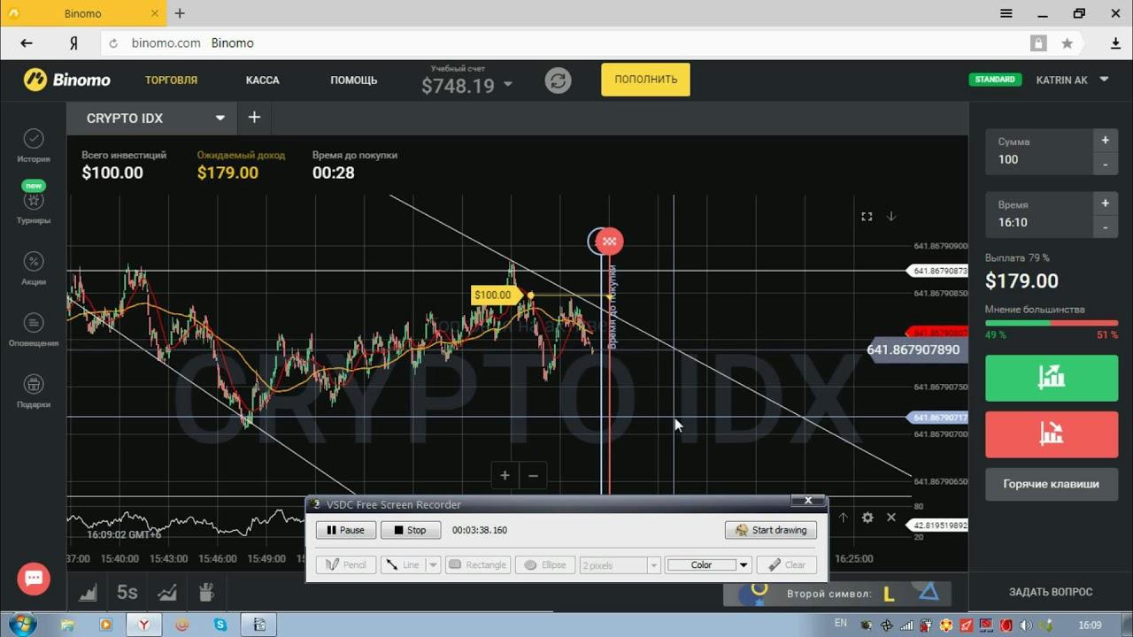 Opsiyon ticareti günlük analizi